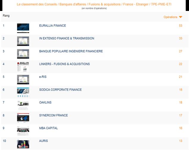 Les 10 premiers cabinets français de conseil en fusions-acquisitions