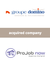 AURIS Finance supports Domino in the acquisition of Projobnow