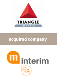 AURIS Finance supports Triangle Group in its european development through the acquisition of the Belgian company M-Intérim
