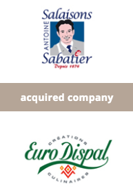 AURIS Finance advises pork butcher Salaisons Sabatier on the acquisition of Euro Dispal (Frairies de Bourgogne) from Uniplanèze